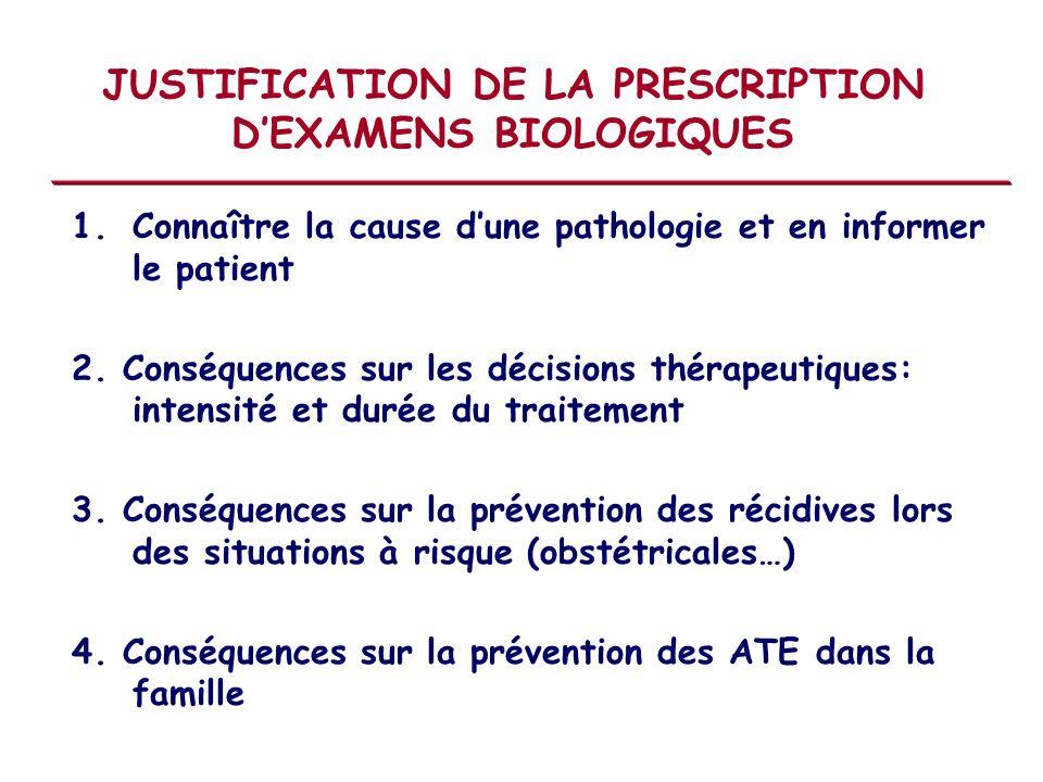 JUSTIFICATION DE LA PRESCRIPTION DEXAMENS BIOLOGIQUES 1.Connaître la cause dune pathologie et en informer le patient 2. Conséquences sur les décisions