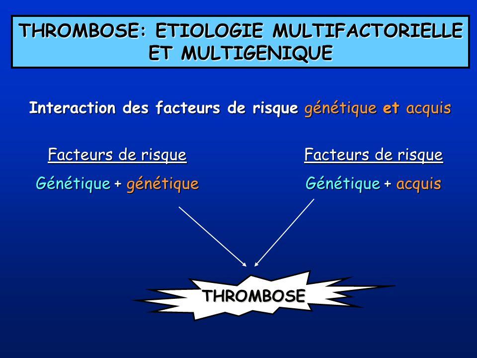 THROMBOSE: ETIOLOGIE MULTIFACTORIELLE ET MULTIGENIQUE Interaction des facteurs de risque génétique et acquis Facteurs de risque Génétique + génétique