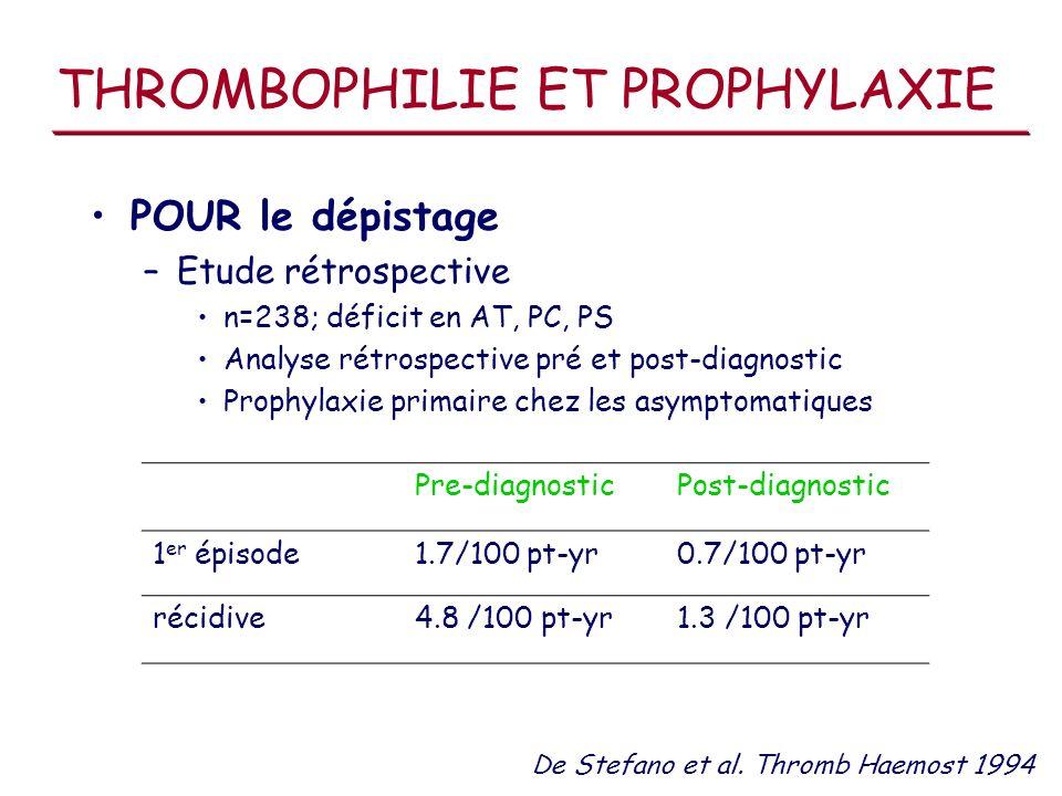 THROMBOPHILIE ET PROPHYLAXIE POUR le dépistage –Etude rétrospective n=238; déficit en AT, PC, PS Analyse rétrospective pré et post-diagnostic Prophyla