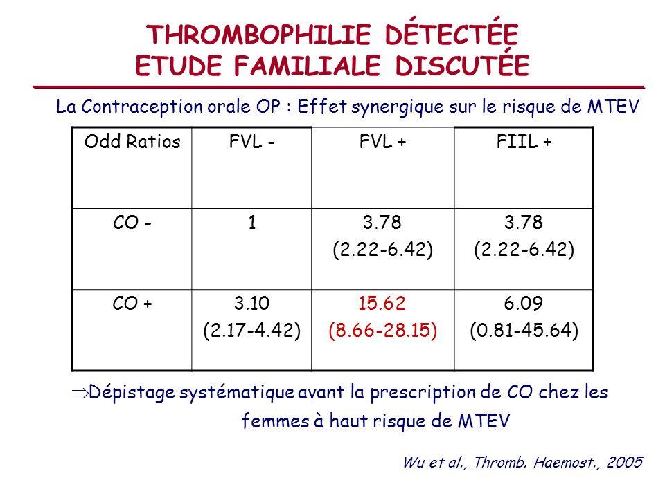 THROMBOPHILIE DÉTECTÉE ETUDE FAMILIALE DISCUTÉE La Contraception orale OP : Effet synergique sur le risque de MTEV Wu et al., Thromb. Haemost., 2005 O