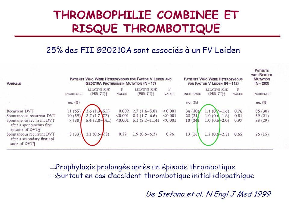THROMBOPHILIE COMBINEE ET RISQUE THROMBOTIQUE De Stefano et al, N Engl J Med 1999 Prophylaxie prolongée après un épisode thrombotique Surtout en cas d