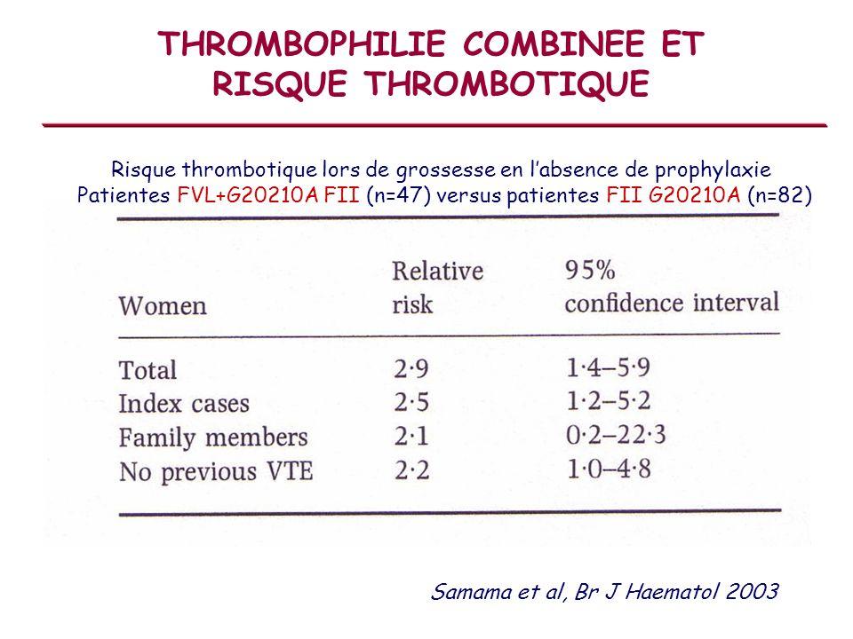 THROMBOPHILIE COMBINEE ET RISQUE THROMBOTIQUE Samama et al, Br J Haematol 2003 Risque thrombotique lors de grossesse en labsence de prophylaxie Patien