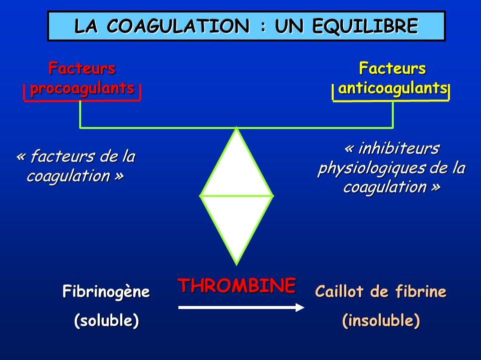 LA COAGULATION : UN EQUILIBRE Facteurs procoagulants Facteurs anticoagulants THROMBINE Fibrinogène(soluble) Caillot de fibrine (insoluble) « facteurs