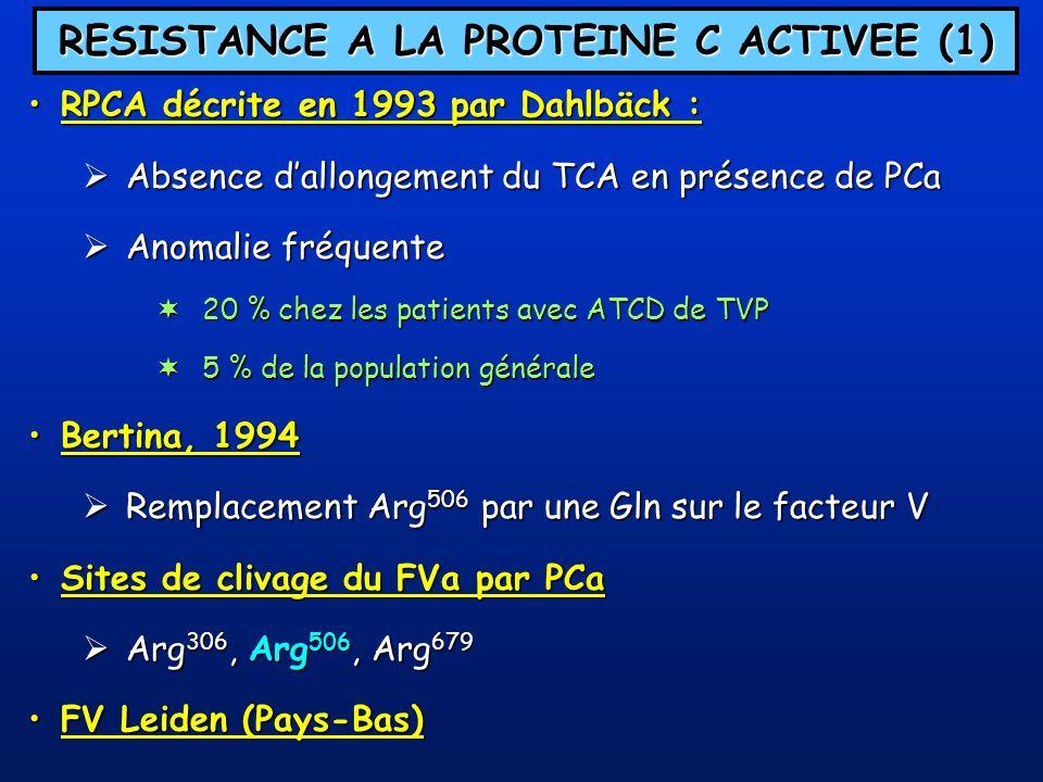 RESISTANCE A LA PROTEINE C ACTIVEE (1) RPCA décrite en 1993 par Dahlbäck :RPCA décrite en 1993 par Dahlbäck : Absence dallongement du TCA en présence