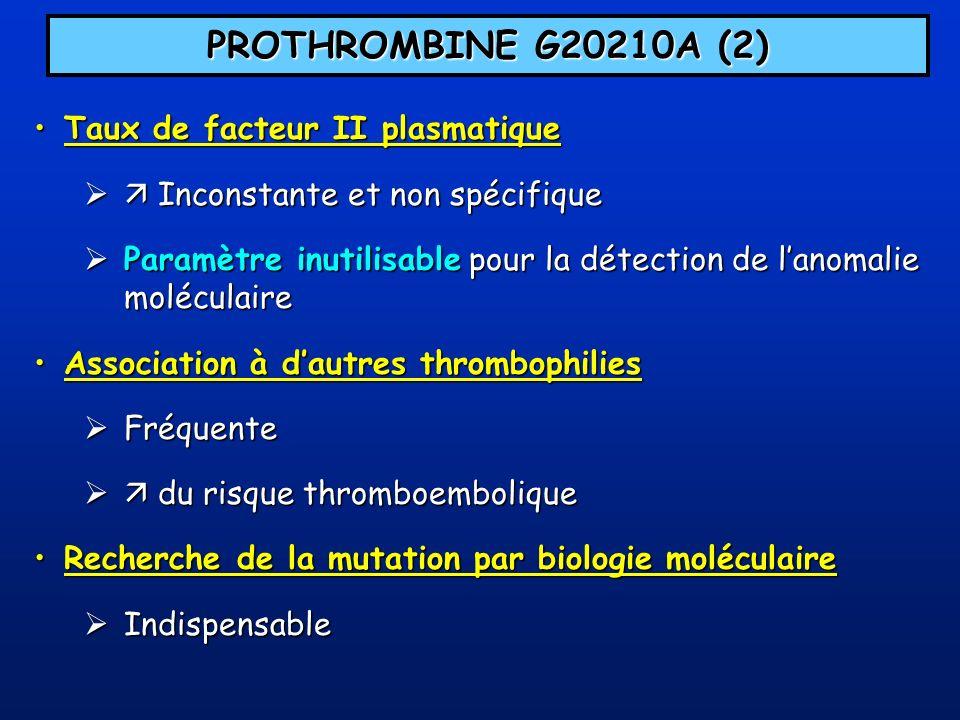 RISQUE RELATIF DE THROMBOSE AnomaliesRisque RelatifATPCPS Homozygote PC ou PS FV Leiden FII G20210A Double hétérozygote FV+FII Homozygote FV Leiden Hyperhomocystéinémie201010>8053.5 10 2.5