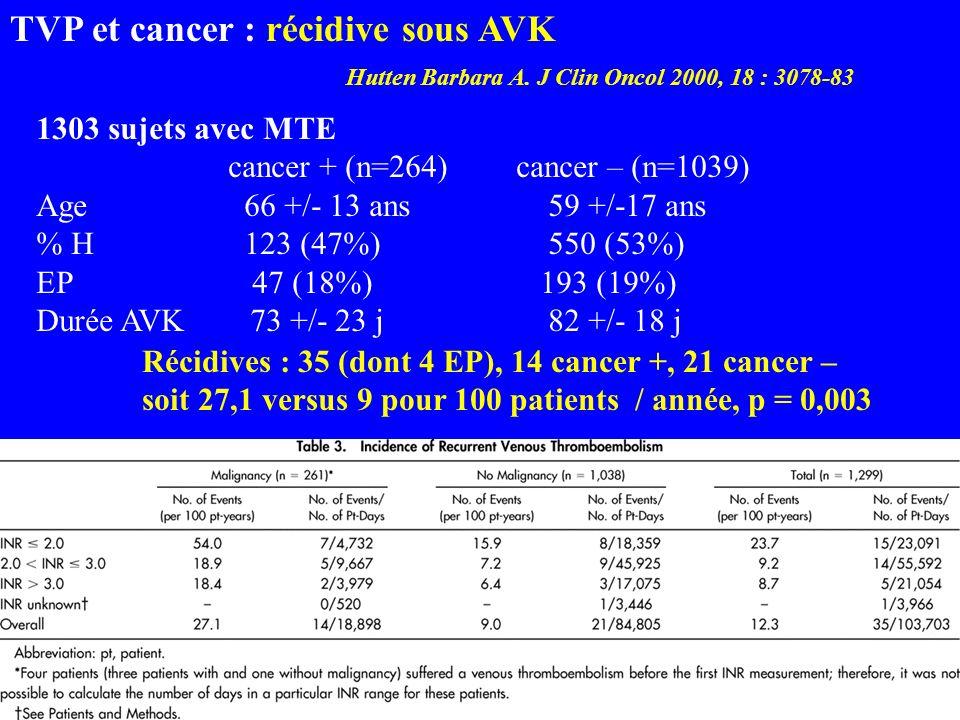 Hutten Barbara A. J Clin Oncol 2000, 18 : 3078-83 1303 sujets avec MTE cancer + (n=264)cancer – (n=1039) Age 66 +/- 13 ans 59 +/-17 ans % H 123 (47%)