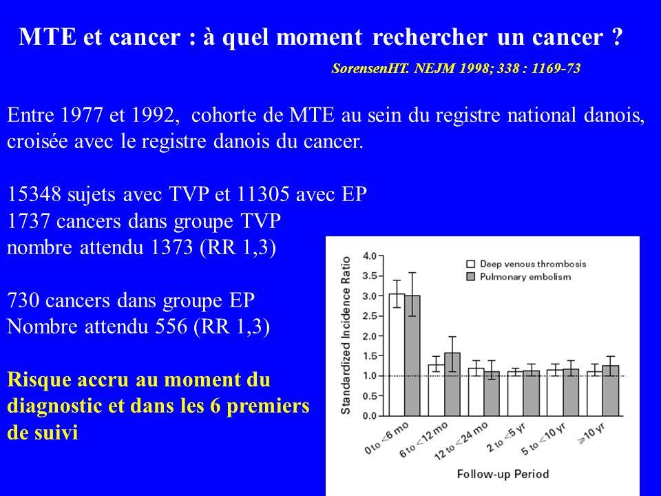MTE et cancer : à quel moment rechercher un cancer ? Entre 1977 et 1992, cohorte de MTE au sein du registre national danois, croisée avec le registre