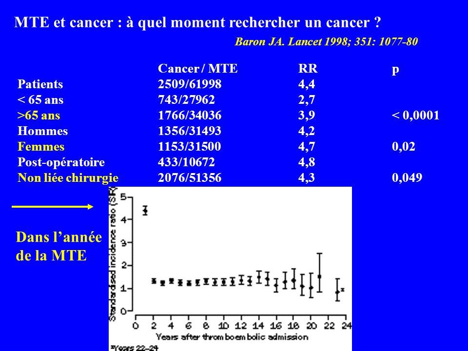 MTE et cancer : à quel moment rechercher un cancer ? Baron JA. Lancet 1998; 351: 1077-80 Cancer / MTERRp Patients2509/619984,4 < 65 ans743/279622,7 >6