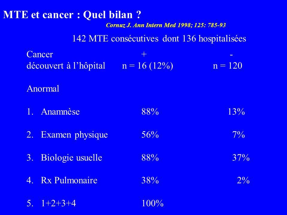 Cornuz J. Ann Intern Med 1998; 125: 785-93 50 MTE et cancer : Quel bilan ? Cancer + - découvert à lhôpital n = 16 (12%) n = 120 Anormal 1.Anamnèse88%1