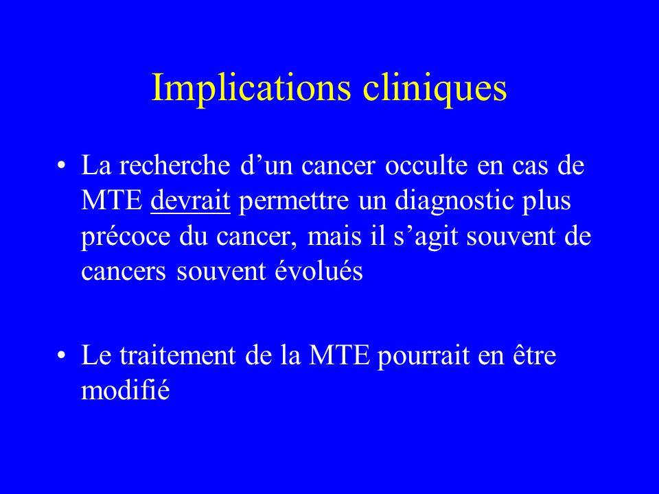Implications cliniques La recherche dun cancer occulte en cas de MTE devrait permettre un diagnostic plus précoce du cancer, mais il sagit souvent de