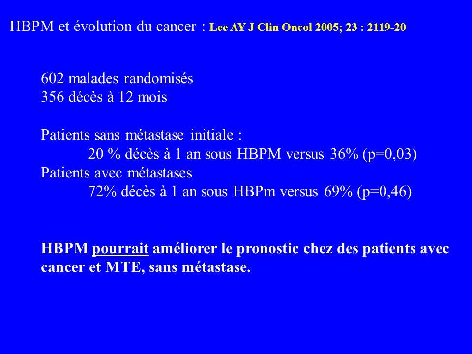 HBPM et évolution du cancer : Lee AY J Clin Oncol 2005; 23 : 2119-20 602 malades randomisés 356 décès à 12 mois Patients sans métastase initiale : 20