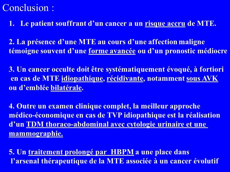 Conclusion : 1.Le patient souffrant dun cancer a un risque accru de MTE. 2. La présence dune MTE au cours dune affection maligne témoigne souvent dune