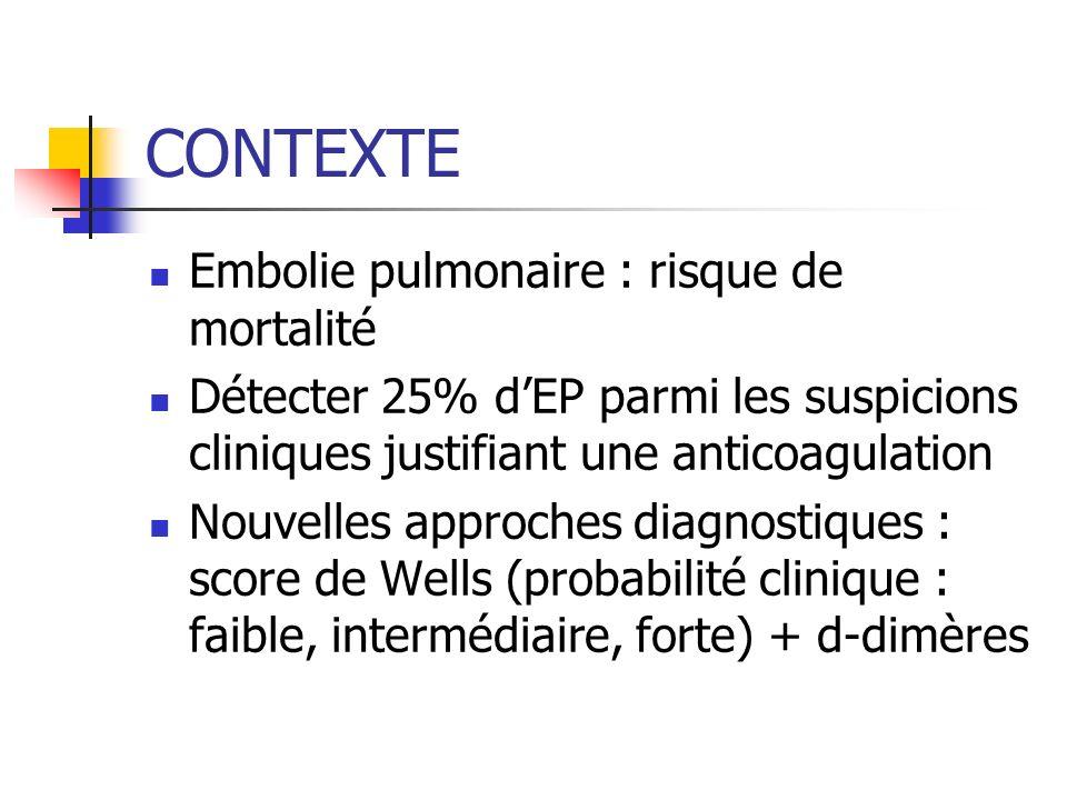CONTEXTE Intérêt du scanner thoracique multibarette : exclure ou confirmer une EP Risque dévènement TE=1.7% si probabilité faible ou intermédiaire avec d-dimère+, écho veineuse et scanner normaux Forte probabilité : angiographie pulmonaire après scanner et écho veineuse normaux