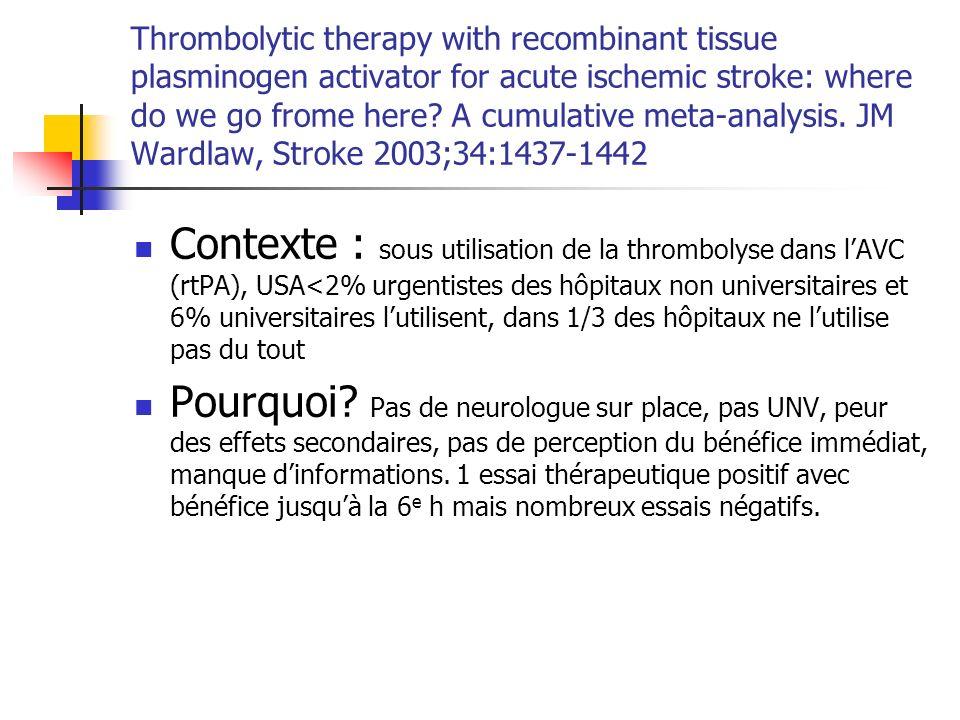 OBJECTIF ET METHODE Rechercher force et faiblesse des essais thérapeutiques Méta analyse : depuis 1987, 17 essais contrôlés, randomisés publiés, thrombolyse jusquà la 6 e h après lAVC, suivi clinique de 3 à 6 mois (décès, dépendance).