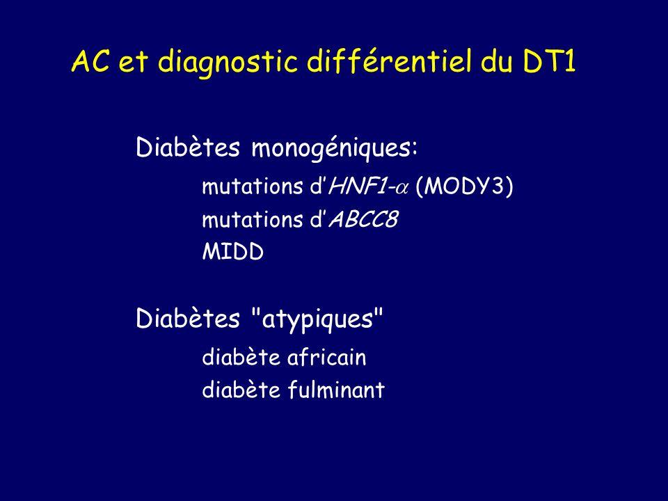 AC et diagnostic différentiel du DT1 Diabètes monogéniques: mutations dHNF1- (MODY3) mutations dABCC8 MIDD Diabètes