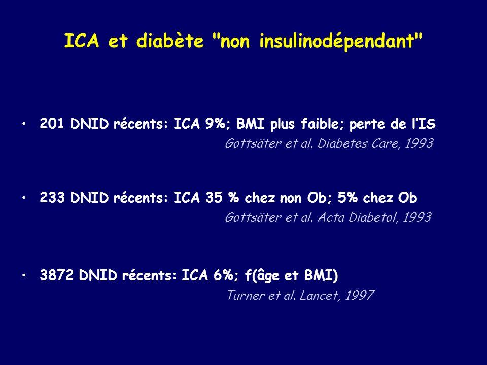 ICA et diabète