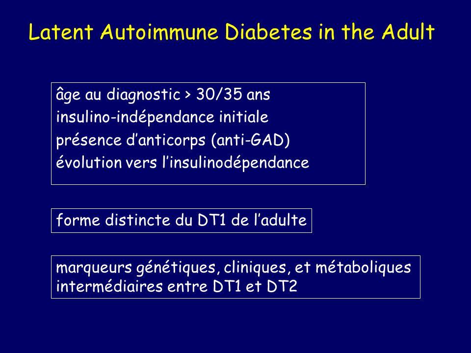 Latent Autoimmune Diabetes in the Adult âge au diagnostic > 30/35 ans insulino-indépendance initiale présence danticorps (anti-GAD) évolution vers lin
