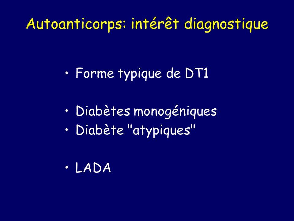 Autoanticorps: intérêt diagnostique Forme typique de DT1 Diabètes monogéniques Diabète