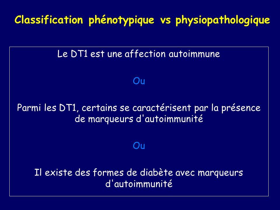 Le DT1 est une affection autoimmune Ou Parmi les DT1, certains se caractérisent par la présence de marqueurs d'autoimmunité Ou Il existe des formes de