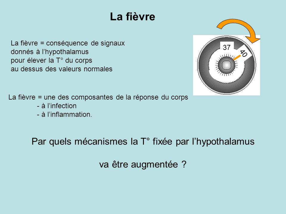 La fièvre = conséquence de signaux donnés à lhypothalamus pour élever la T° du corps au dessus des valeurs normales La fièvre = une des composantes de