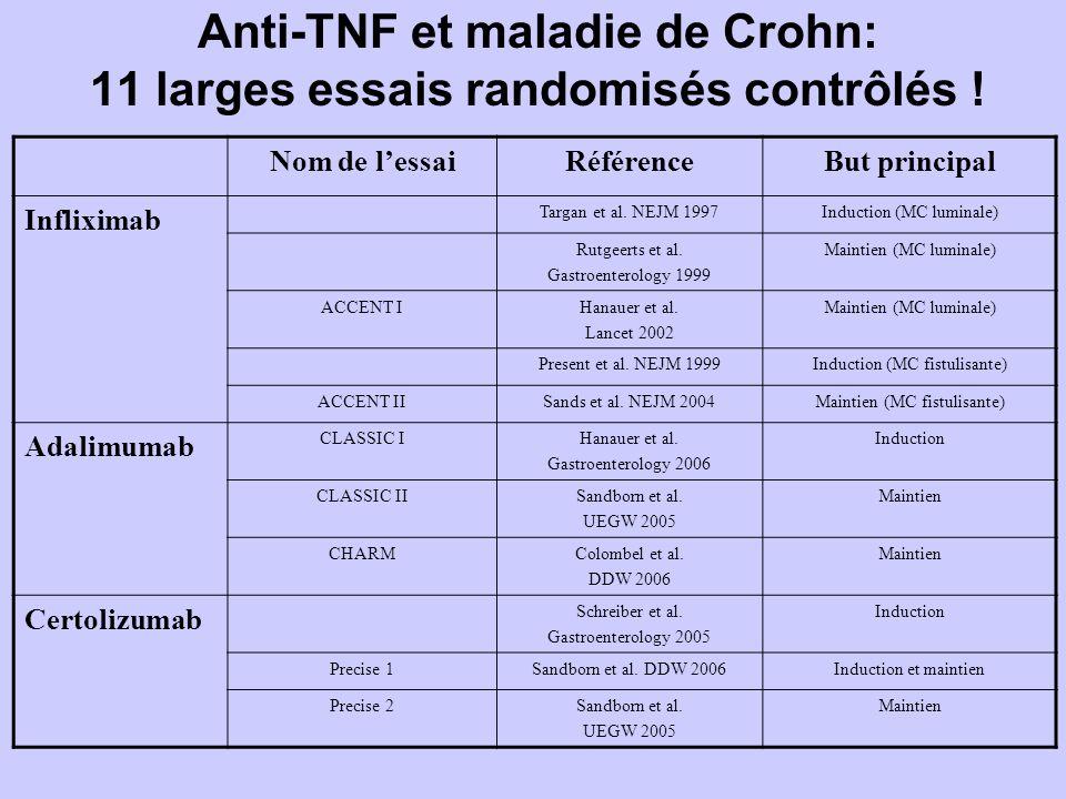 Anti-TNF et maladie de Crohn: 11 larges essais randomisés contrôlés .