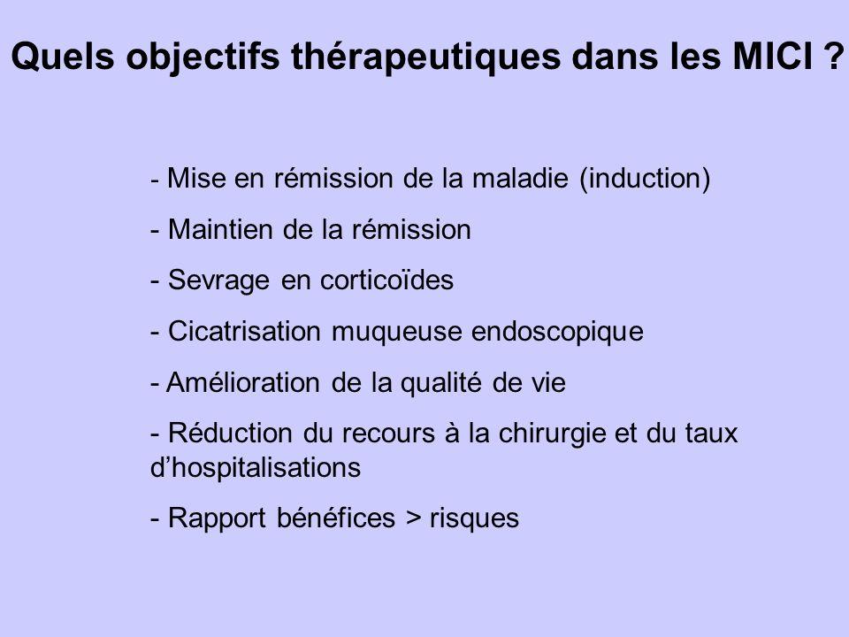 Quels objectifs thérapeutiques dans les MICI .