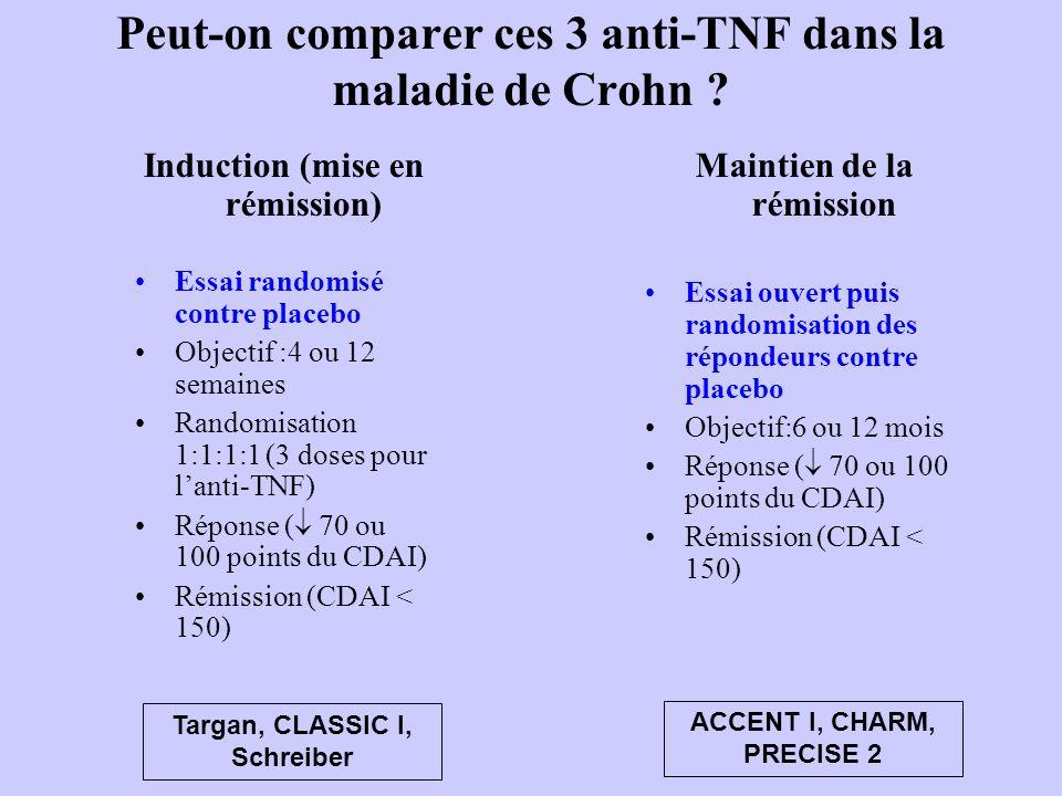 Peut-on comparer ces 3 anti-TNF dans la maladie de Crohn .