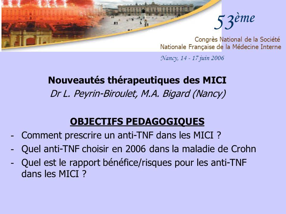 53 ème Congrès National de la Société Nationale Française de la Médecine Interne Nancy, 14 - 17 juin 2006 Nouveautés thérapeutiques des MICI Dr L.