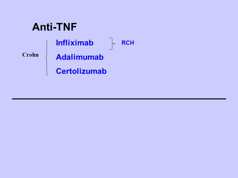 Infliximab Adalimumab Certolizumab Crohn RCH