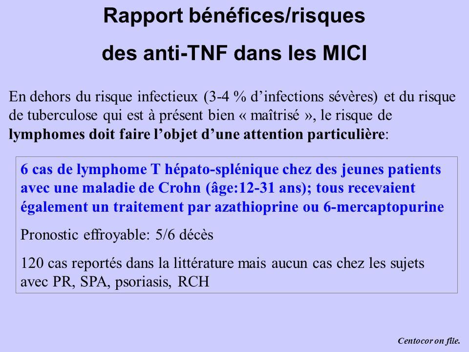 En dehors du risque infectieux (3-4 % dinfections sévères) et du risque de tuberculose qui est à présent bien « maîtrisé », le risque de lymphomes doit faire lobjet dune attention particulière: Rapport bénéfices/risques des anti-TNF dans les MICI Centocor on file.