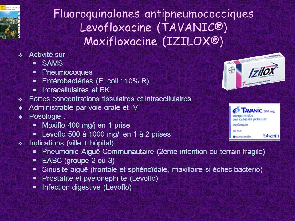 Fluoroquinolones antipneumococciques Levofloxacine (TAVANIC®) Moxifloxacine (IZILOX®) Activité sur SAMS Pneumocoques Entérobactéries (E. coli : 10% R)