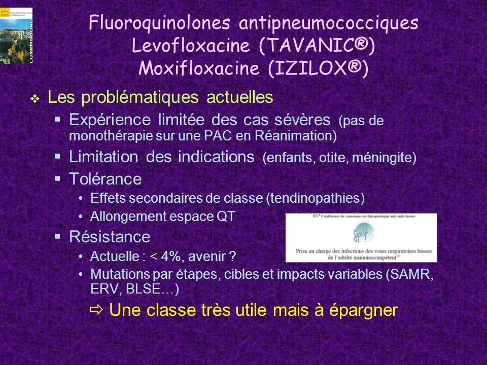 Fluoroquinolones antipneumococciques Levofloxacine (TAVANIC®) Moxifloxacine (IZILOX®) Les problématiques actuelles Expérience limitée des cas sévères