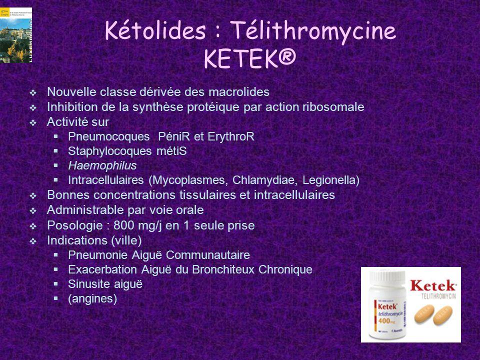 Kétolides : Télithromycine KETEK® Nouvelle classe dérivée des macrolides Inhibition de la synthèse protéique par action ribosomale Activité sur Pneumo