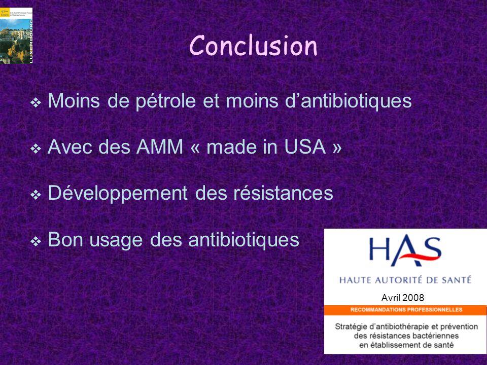 Conclusion Moins de pétrole et moins dantibiotiques Avec des AMM « made in USA » Développement des résistances Bon usage des antibiotiques Avril 2008