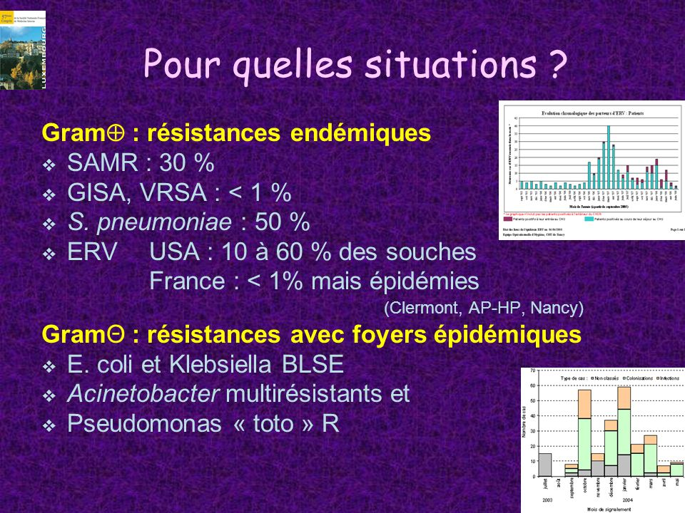 Pour quelles situations ? Gram : résistances endémiques SAMR : 30 % GISA, VRSA : < 1 % S. pneumoniae : 50 % ERVUSA : 10 à 60 % des souches France : <
