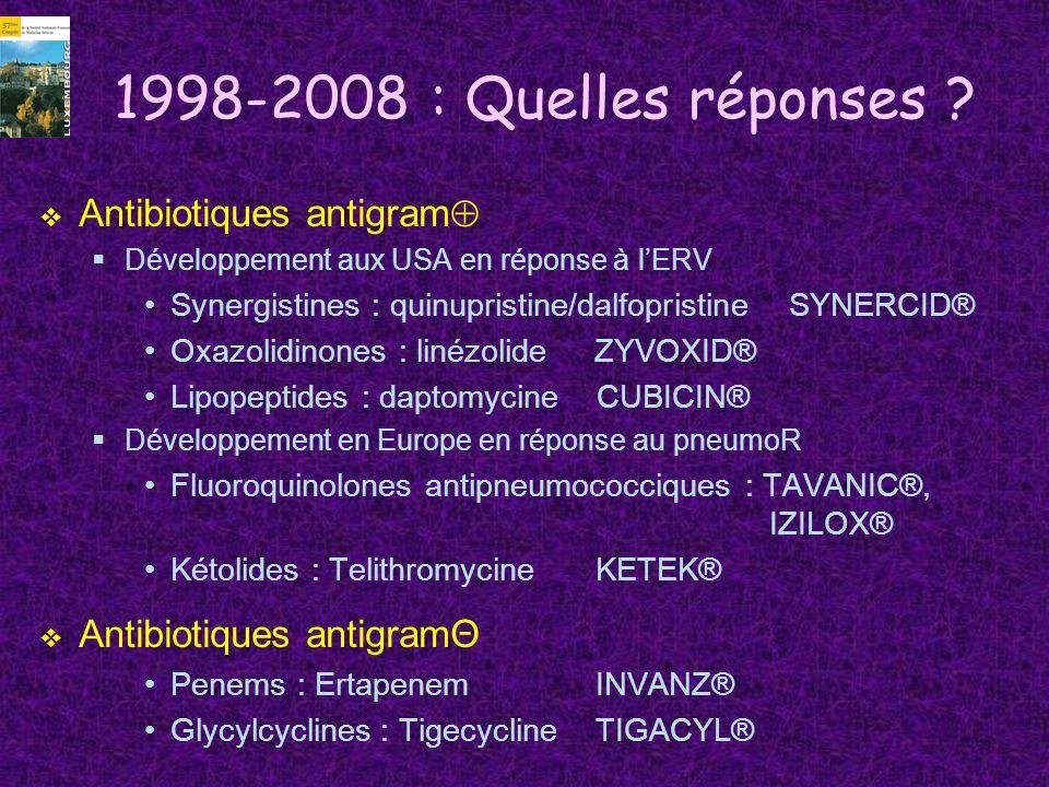 1998-2008 : Quelles réponses ? Antibiotiques antigram Développement aux USA en réponse à lERV Synergistines : quinupristine/dalfopristine SYNERCID® Ox