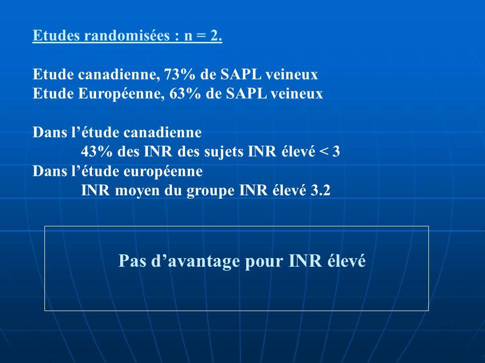 Etudes randomisées : n = 2. Etude canadienne, 73% de SAPL veineux Etude Européenne, 63% de SAPL veineux Dans létude canadienne 43% des INR des sujets