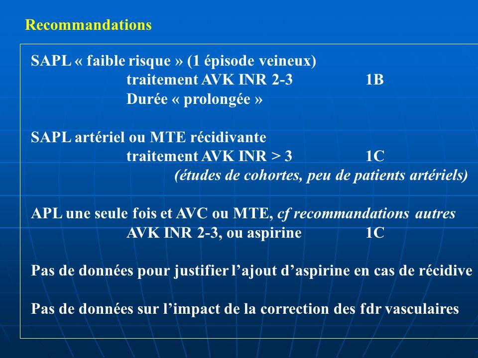 Recommandations SAPL « faible risque » (1 épisode veineux) traitement AVK INR 2-31B Durée « prolongée » SAPL artériel ou MTE récidivante traitement AV