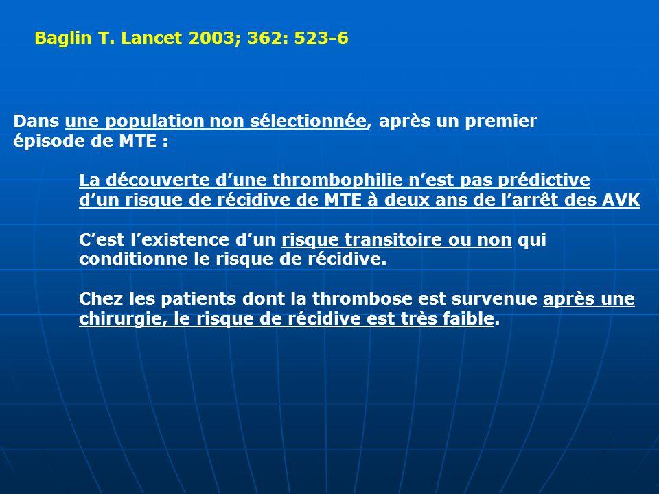 Baglin T. Lancet 2003; 362: 523-6 Dans une population non sélectionnée, après un premier épisode de MTE : La découverte dune thrombophilie nest pas pr