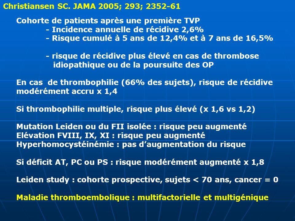 Christiansen SC. JAMA 2005; 293; 2352-61 Cohorte de patients après une première TVP - Incidence annuelle de récidive 2,6% - Risque cumulé à 5 ans de 1