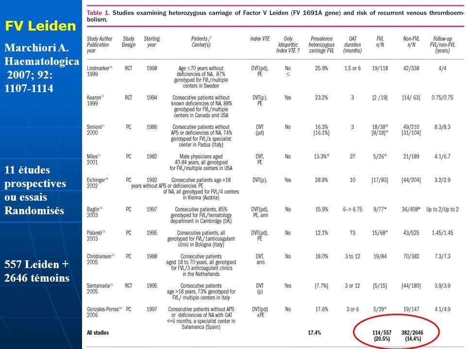 Marchiori A. Haematologica 2007; 92: 1107-1114 11 études prospectives ou essais Randomisés 557 Leiden + 2646 témoins FV Leiden