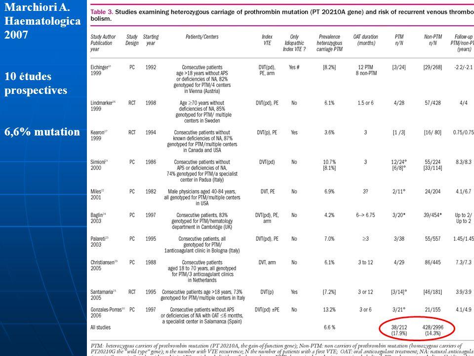 Marchiori A. Haematologica 2007 10 études prospectives 6,6% mutation