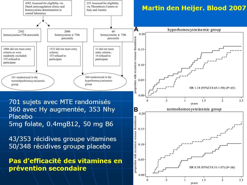 Martin den Heijer. Blood 2007 701 sujets avec MTE randomisés 360 avec Hy augmentée, 353 Nhy Placebo 5mg folate, 0.4mgB12, 50 mg B6 43/353 récidives gr