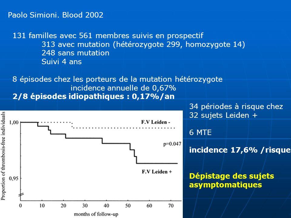 Paolo Simioni. Blood 2002 131 familles avec 561 membres suivis en prospectif 313 avec mutation (hétérozygote 299, homozygote 14) 248 sans mutation Sui
