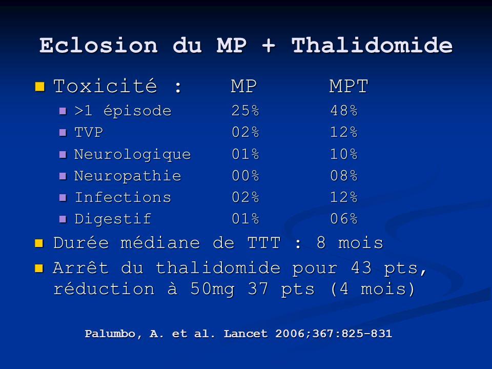 Eclosion du MP + Thalidomide Toxicité :MPMPT Toxicité :MPMPT >1 épisode25% 48% >1 épisode25% 48% TVP 02% 12% TVP 02% 12% Neurologique01%10% Neurologiq