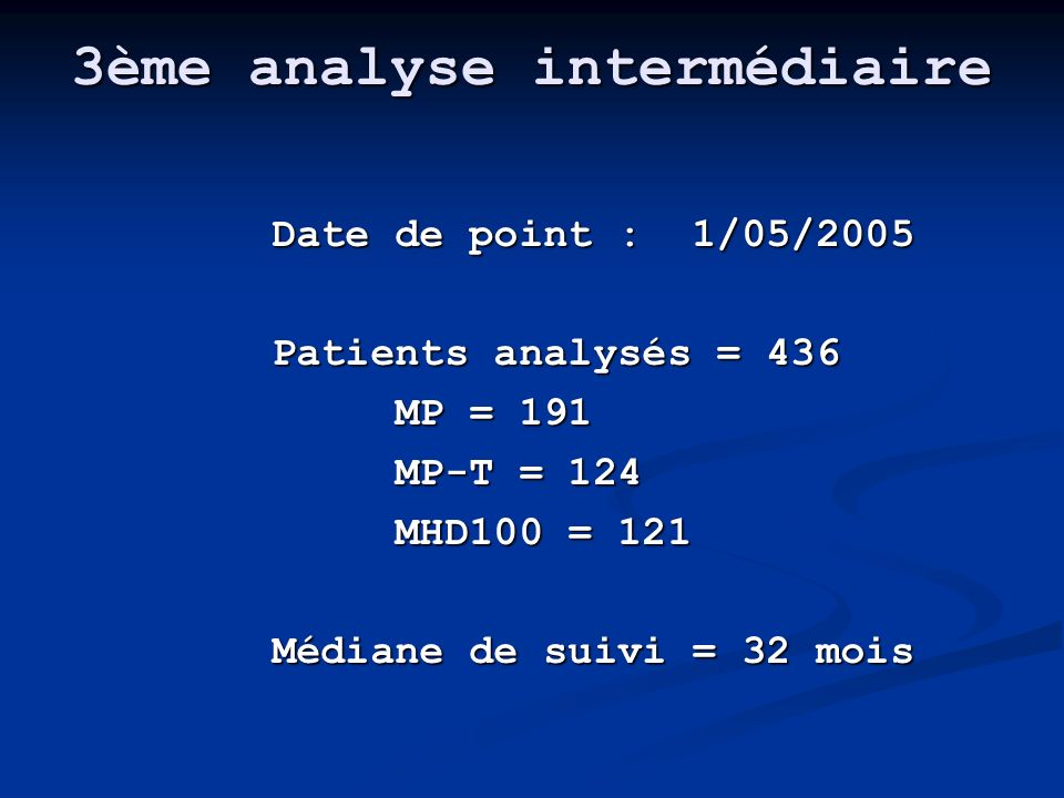 3ème analyse intermédiaire Date de point : 1/05/2005 Patients analysés = 436 MP = 191 MP = 191 MP-T = 124 MP-T = 124 MHD100 = 121 MHD100 = 121 Médiane