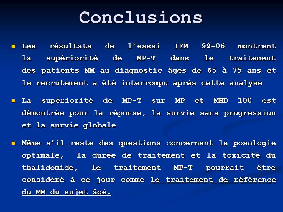 Conclusions Les résultats de lessai IFM 99-06 montrent la supériorité de MP-T dans le traitement des patients MM au diagnostic âgés de 65 à 75 ans et