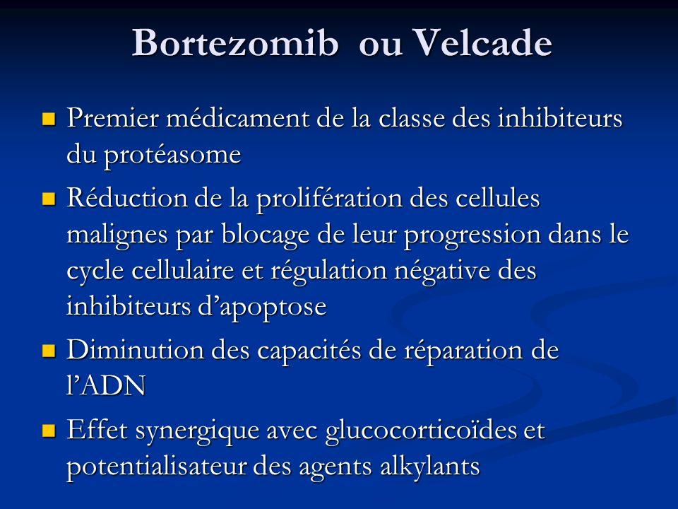 Bortezomib ou Velcade Premier médicament de la classe des inhibiteurs du protéasome Premier médicament de la classe des inhibiteurs du protéasome Rédu