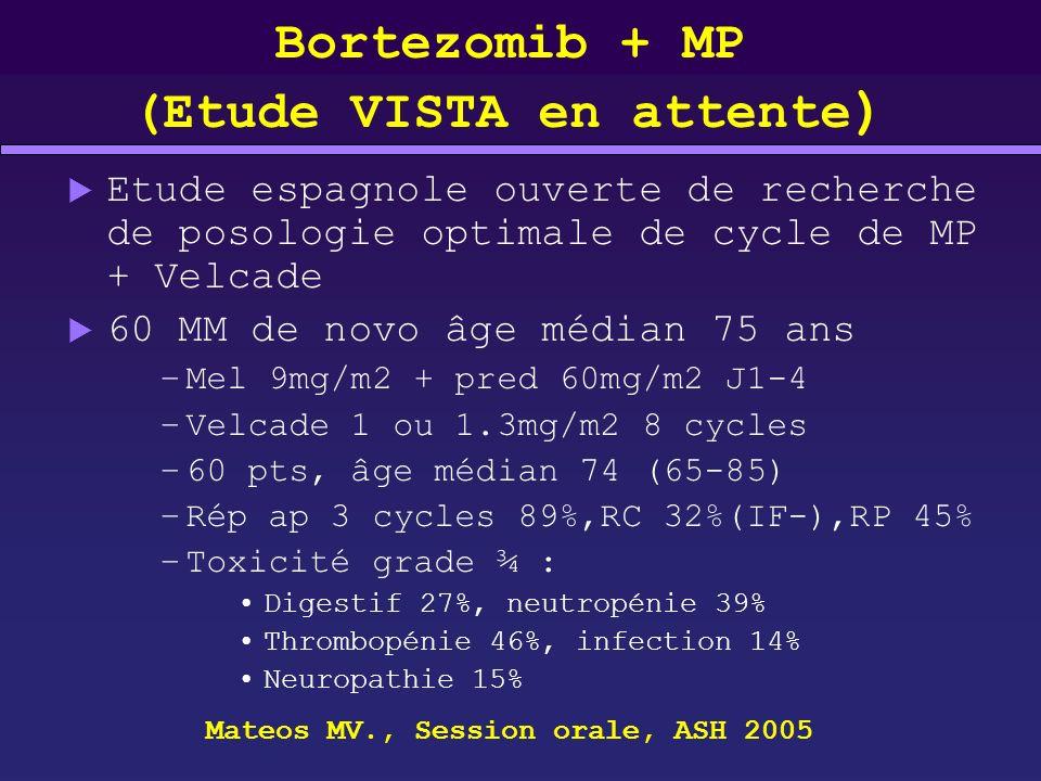 Bortezomib + MP (Etude VISTA en attente ) Etude espagnole ouverte de recherche de posologie optimale de cycle de MP + Velcade 60 MM de novo âge médian