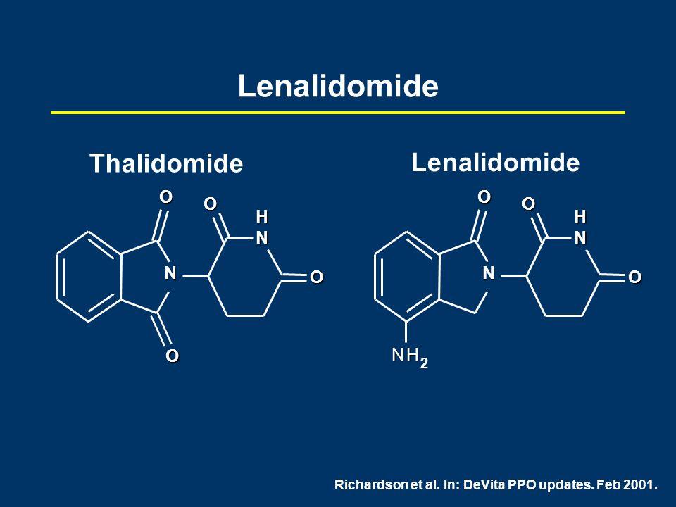 Richardson et al. In: DeVita PPO updates. Feb 2001. Lenalidomide Thalidomide Lenalidomide N O N H O O O N O N H O O 2 NH